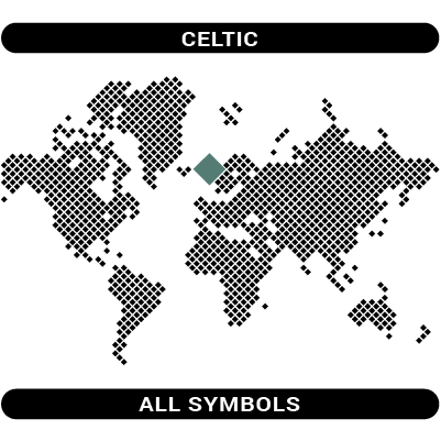 Celtic symbols map