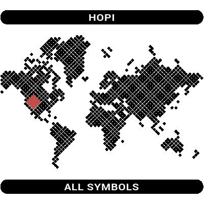 Hopi symbols map